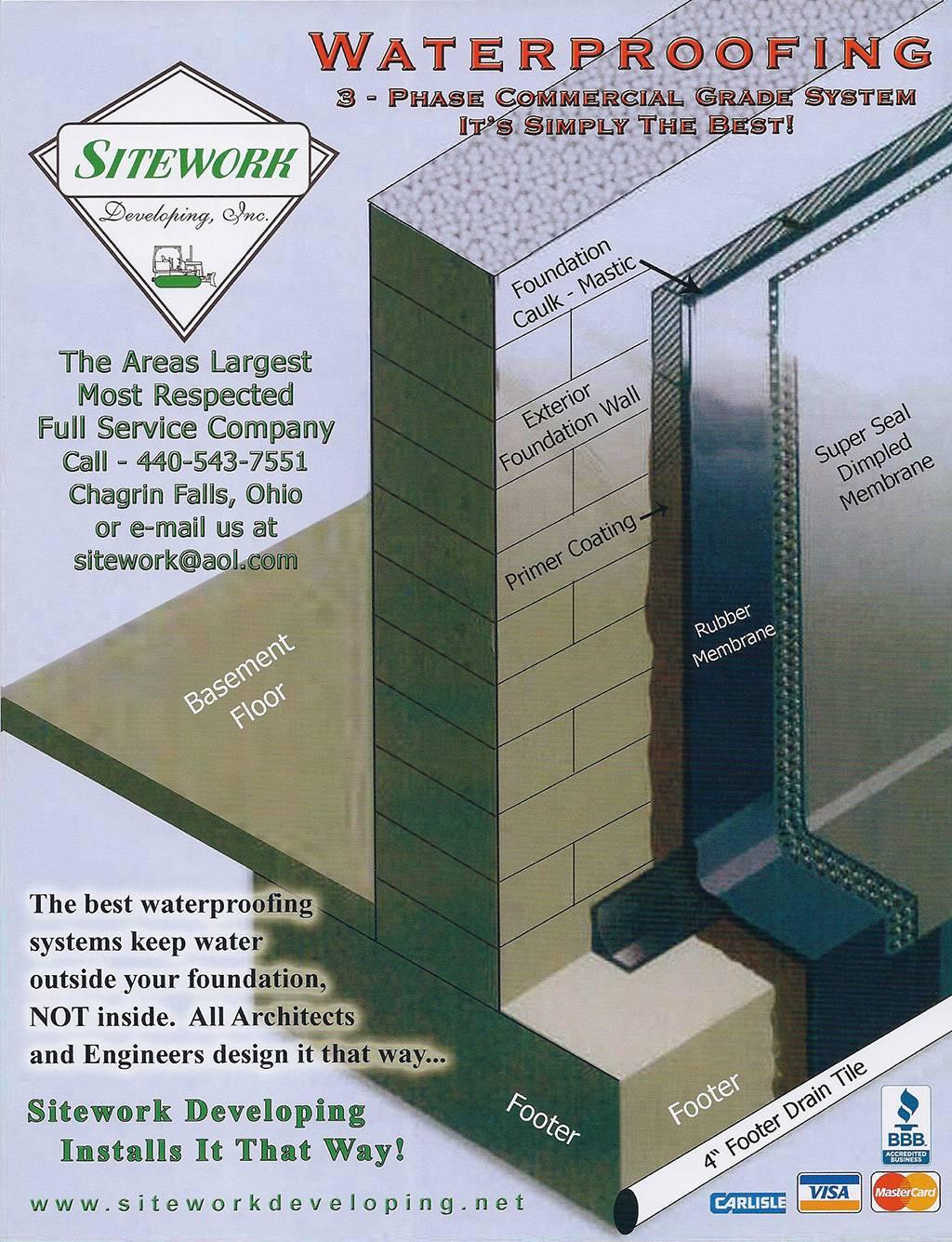 Residential Home Waterproofing Sitework Developing Inc